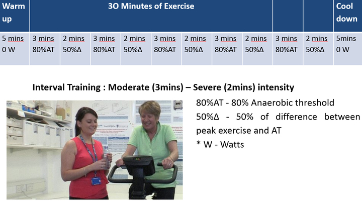 interval_training1